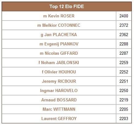 Top12_FIDE_08_2014.jpg