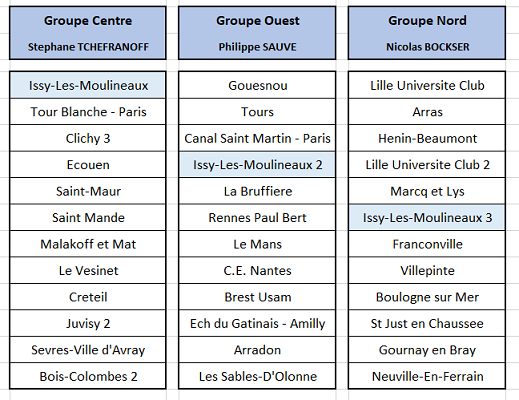 Calendrier National 2 Groupe A.2019 2020 Nationale Ii Groupes Et Calendrier Page 1